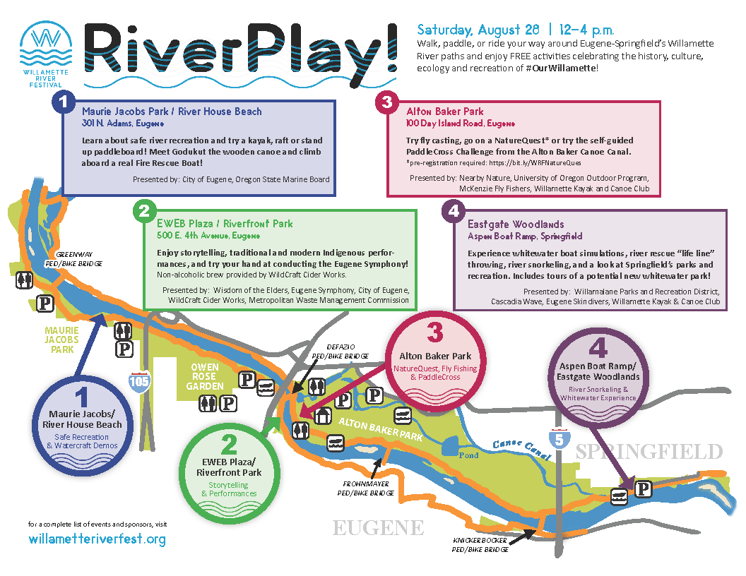 RiverPlay! map of activities
